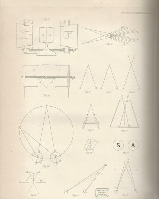 """INVENTION OF THE STEREOSCOPE: """"Contributions to the Physiology of Vision. Part the First. On Some Remarkable, and Hitherto Unobserved, Phenomena of Binocular Vision."""" Philosophical Transactions of the Royal Society of London, Vol. 128 for the Year 1838 Part I & Part II, pp. 371-394)"""