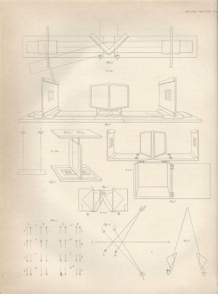 """""""Contributions to the Physiology of Vision. Part the Second. On Some Remarkable, and Hitherto Unobserved, Phenomena of Binocular Vision (Continued)"""" (Philosophical Transactions of the Royal Society of London, Vol. 142 for the Year 1852 Part I & II, pp. 1-17)"""