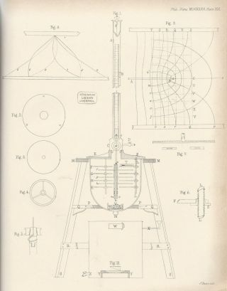 """""""The Bakerian Lecture: On the Viscosity or Internal Friction of Air and Other Gases"""" (Philosophical Transactions of the Royal Society of London, Vol. 156 for the Year 1866, pp. 249-268)"""